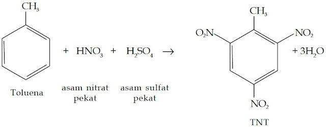 reaksi pembentukan TNT