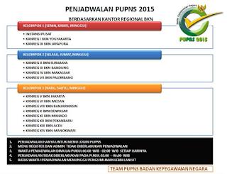 Tabel Penjadwalan PUPNS 2015