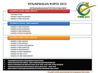 Tabel Penjadwalan PUPNS 2015 Semua Wilayah & Instansi Lengkap