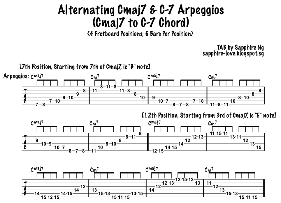 Sapphire Ng Sapphire Ng Guitar Tab Video Alternating Cmaj7