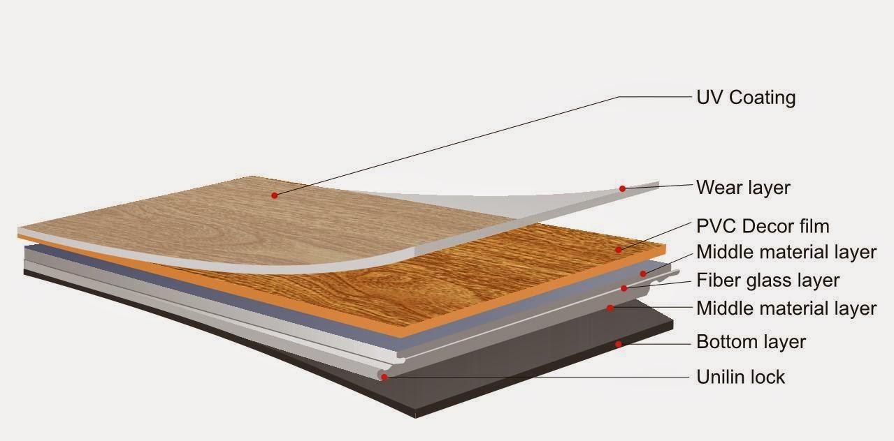 Proveedor de pisos flotantes fotolaminados y pisos for Piso laminado de madera