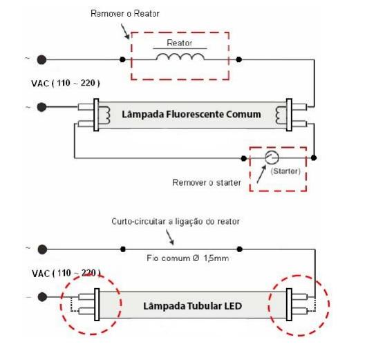 Gnd solar system for Instalar fluorescente led