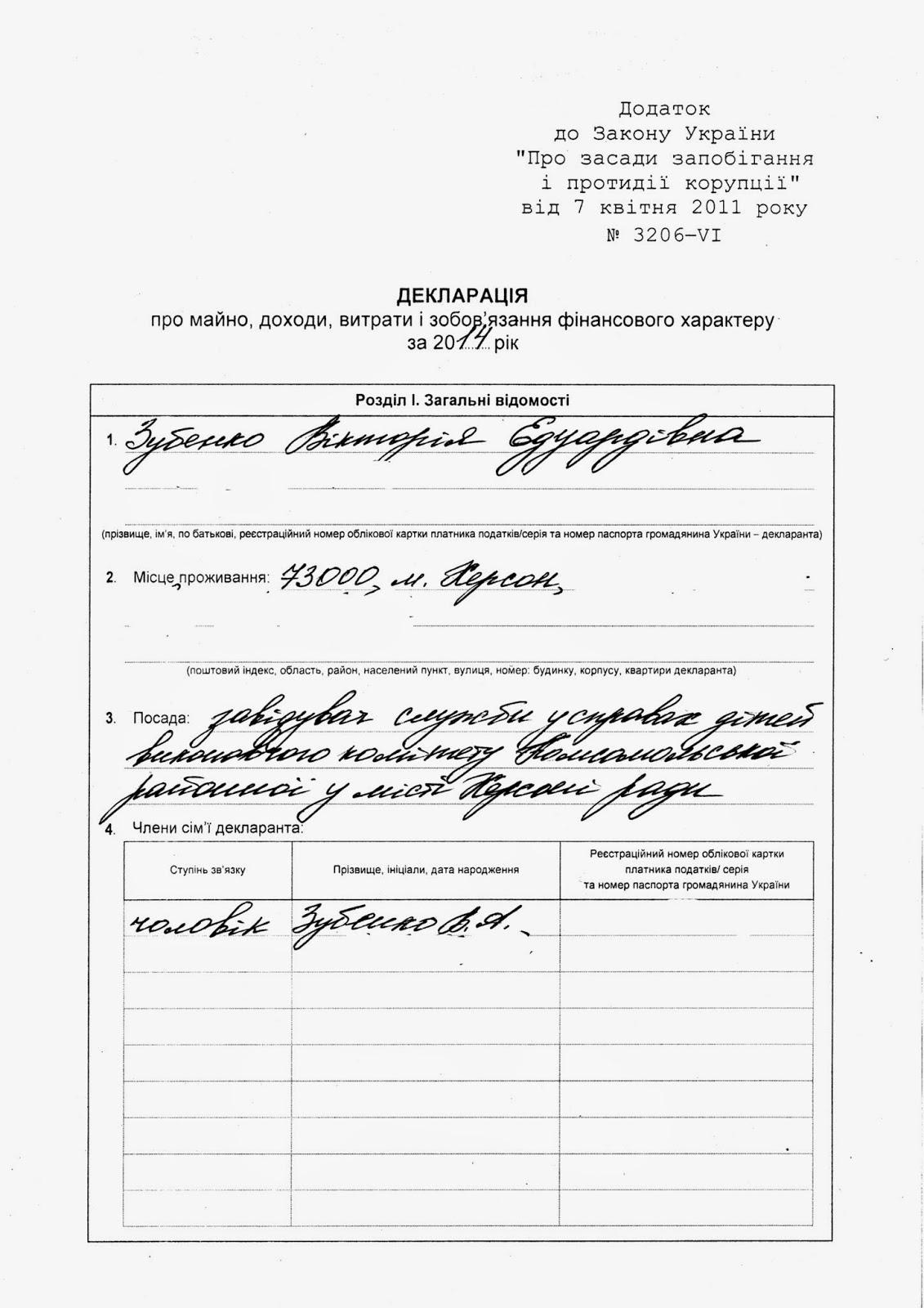 бланк под.деклар.про майновий стан і доходи