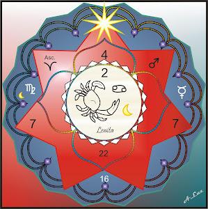 Mandala Pessoal