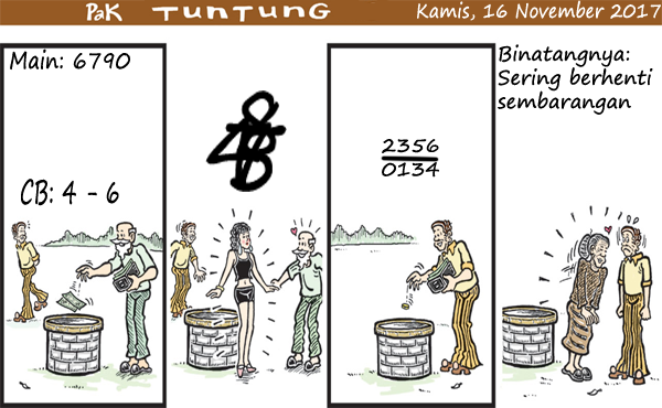 Prediksi Gambar Pak Tuntung Kamis 16 11 2017