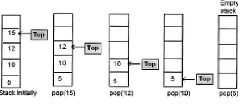 stack in data structure pdf