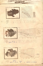 bombas horizontales francolLo 1