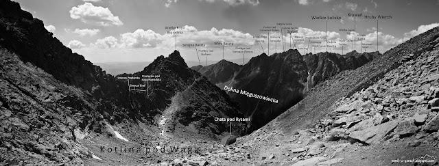 Panorama z Wagi