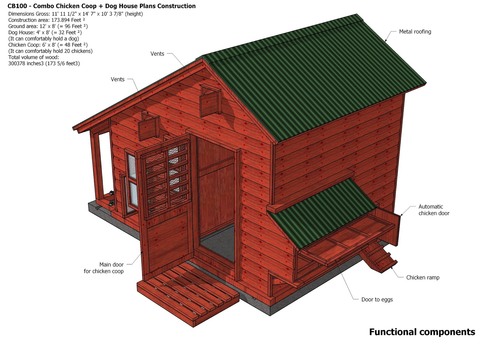 Insulated dog box plans bing images for Dog kennel floor plans