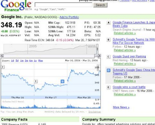 Google finance options trading