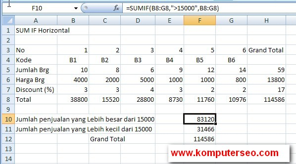 SUMIF Excel