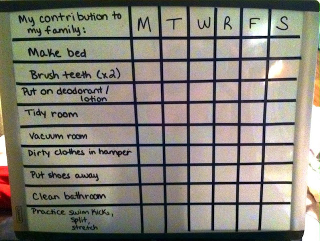 Picture of chore chart