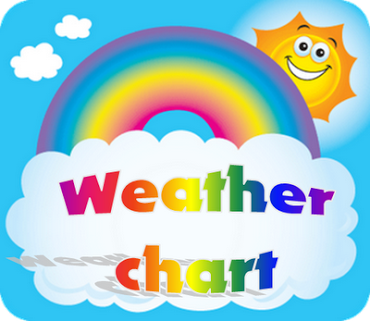 Play and Learn the Weather