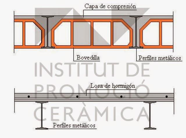Proyectos de edificaci n pm enero 2015 for Forjado viguetas metalicas