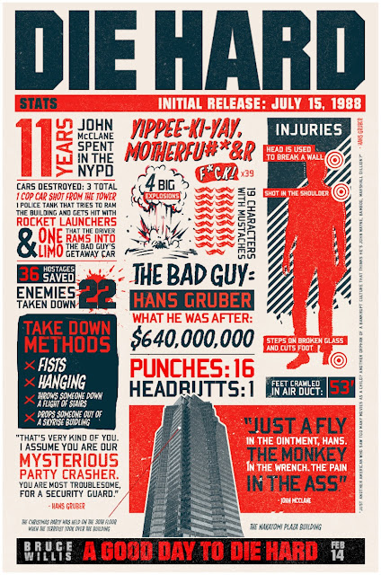 Die Hard infographic