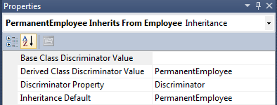 inheritance mapping example in linq to sql