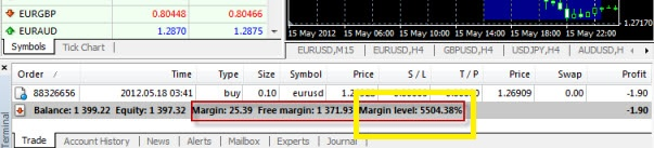 Margin level forex adalah