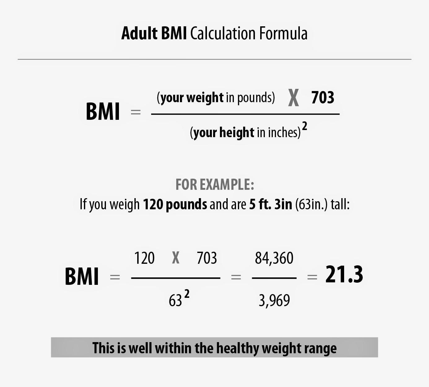 How To Calculate Bmi The Factor For Imperial Or Us Customary Units Is More  Precisely How