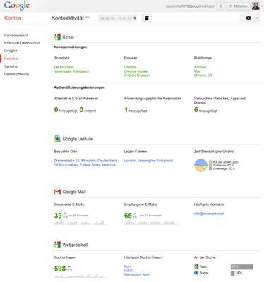 Google Konten - bessere Übersicht über die Google-Nutzung mit Kontoaktivitäten