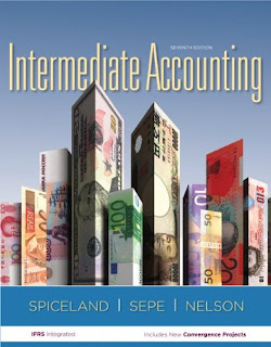 have the test bank and solution manual for intermediate accounting