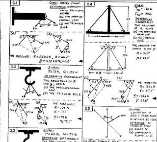 solucionario mecanica vectorial  ingenieros estática 9 ed.