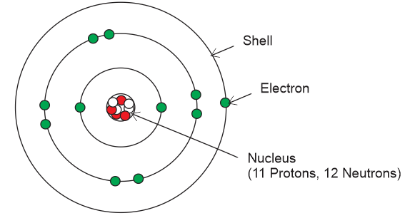 atomic theory definition