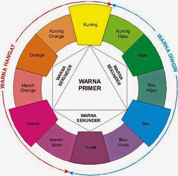 Tips memilih tudung mengikut warna kulit aswaleyla lifestyle elakkan warna pastel putih dan beige sebab warna warna itu menyebabkan kulit kamu kelihatan sangat pucat ccuart Images