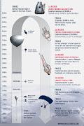 Red Bull Stratos Flight Diagram. The adventurer Austrian daredevil Felix .
