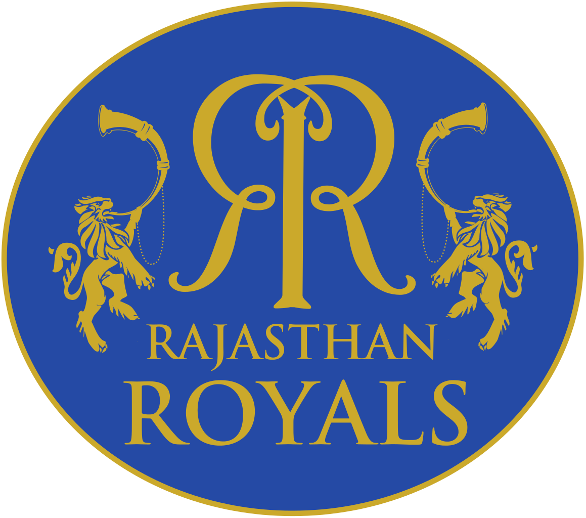 Rajasthan Royals records and performance in IPL