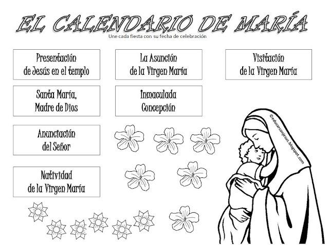 La Catequesis: Recursos Catequesis Advocaciones de María