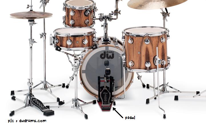Mau beli drum tapi uang belum cukup?