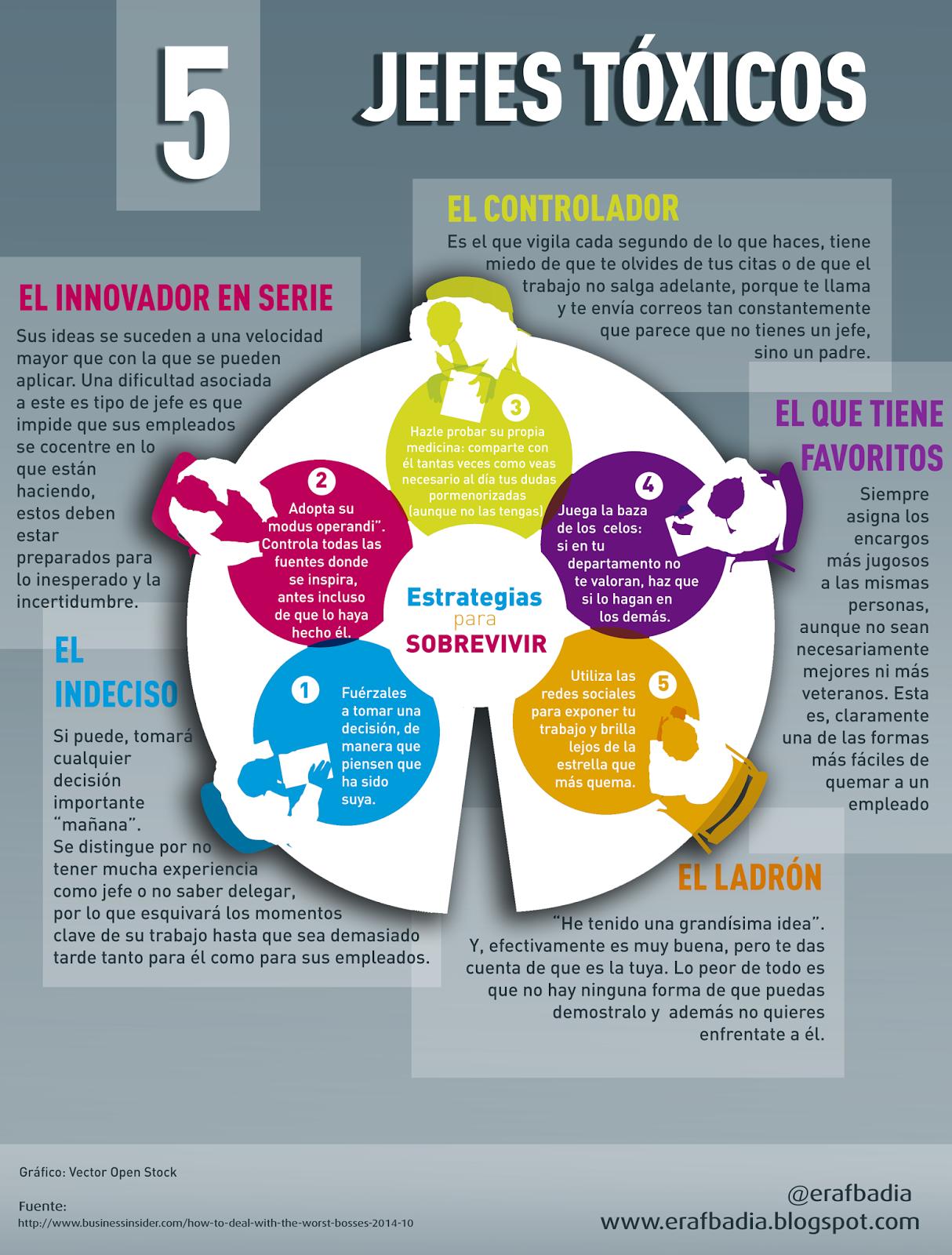 Infografia-5-jefes-toxicos