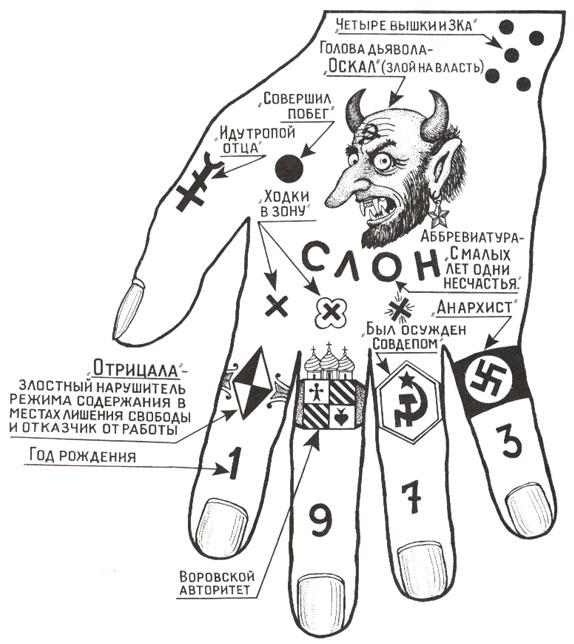МнеТату Переводные Временные тату Производство  - временные татуировки купить