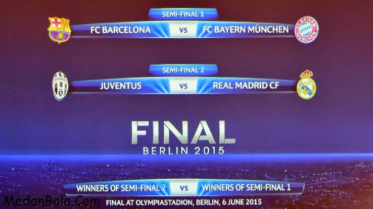 Champions League semi-finals 2015