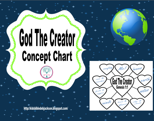God the Creator Concept Chart