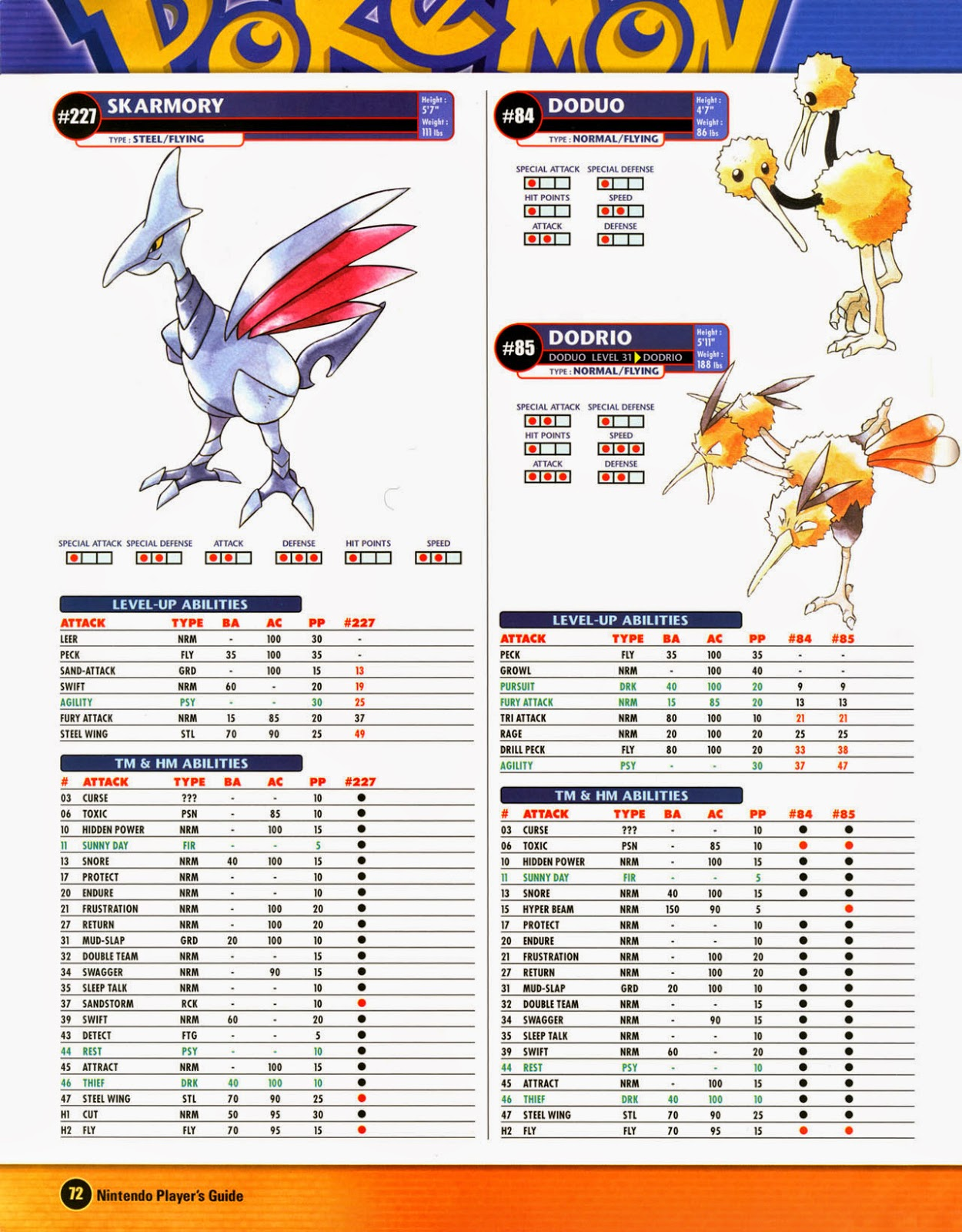 pokemon crystal version game guide