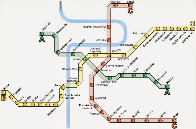 Prag Metrosu