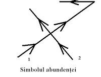 simbolul+abundentei