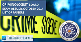 12,245 pass November 2014 Criminology board exam (I-Z Surname)