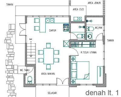 desain rumah minimalis 1 lantai beserta denahnya - rumah upin