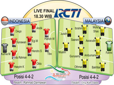 Prediksi Indonesia Vs Malaysia