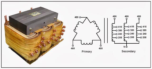 L  C Magnetics  Delta To Wye Transformer  20 Kva  P  N 18600