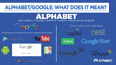 Search Giant Company Google forms parent company 'Alphabet'