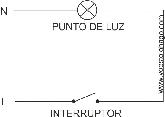 esquema simple de punto de luz