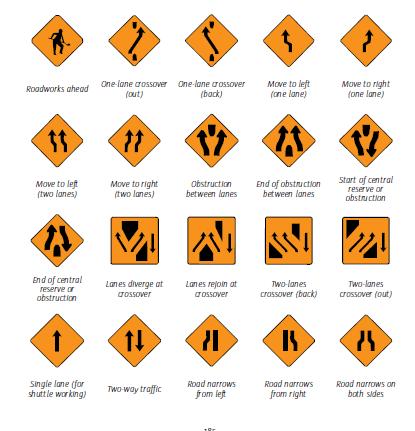 North Carolina DMV Drivers License Renewal Road Signs Test ...