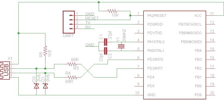 Interfacing Arduino with Raspberry Pi - Arduino