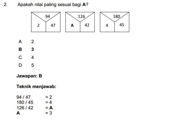 contoh soalan peperiksaan online penguasa kastam 2014