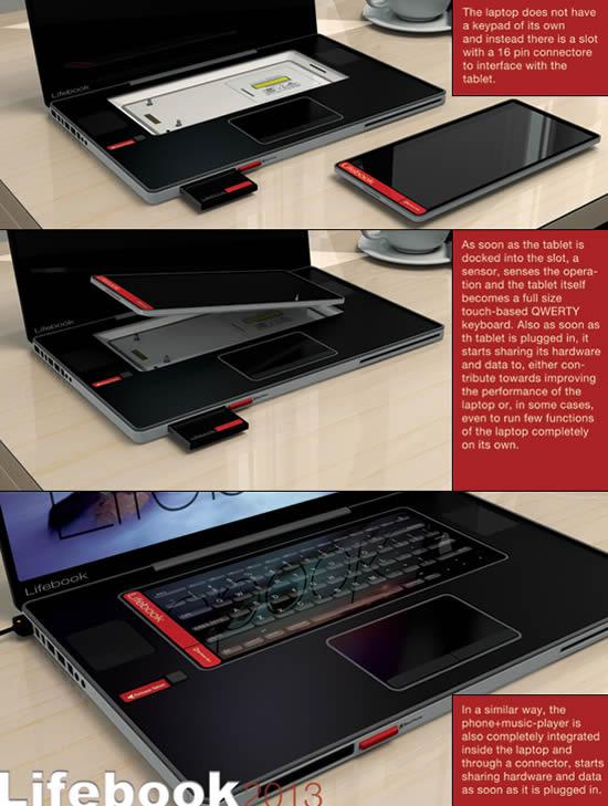 Fujitsu lifebook 2013 photos