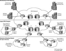 Metropolitan Area Network (MAN)   KIB | Komunitas Internet Banjar