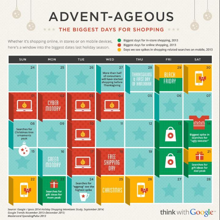 adwords shopping calendar